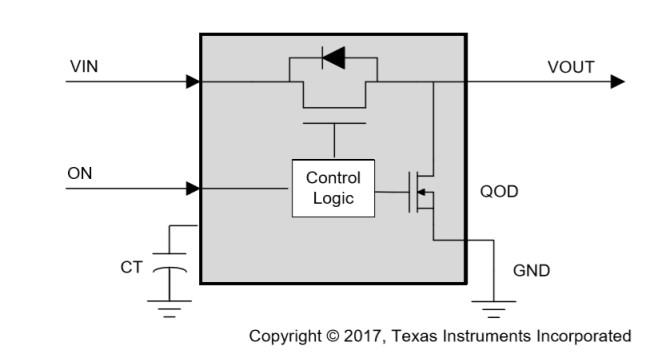 Load Switch Fundamentals and Application Constraints