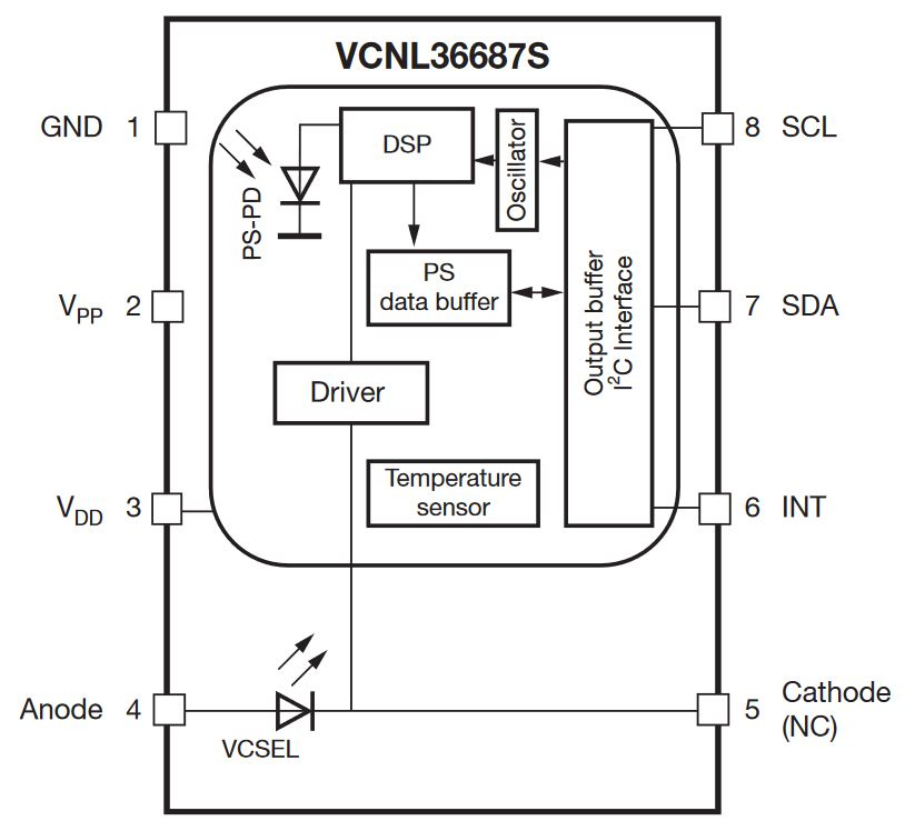 Miraculous Vishay Vcnl36687S Proximity Sensor With Vcsel Emitter In One Package Wiring Cloud Oideiuggs Outletorg