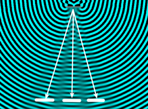 Diffraction simulation