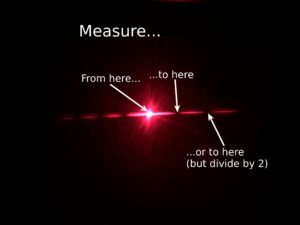 How to measure the pattern