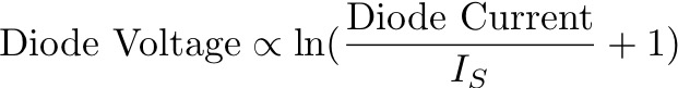 Rearranged Shockley Equation Simplified
